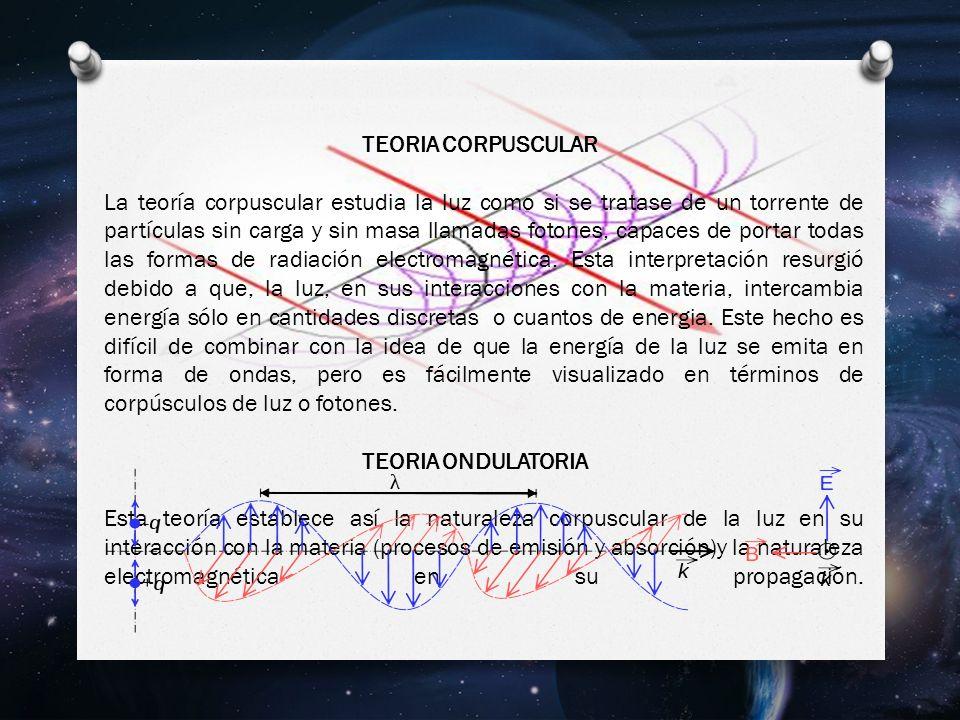 TEORIA CORPUSCULAR La teoría corpuscular estudia la luz como si se tratase de un torrente de partículas sin carga y sin masa llamadas fotones, capaces de portar todas las formas de radiación electromagnética.