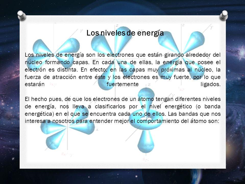 Los niveles de energía son los electrones que están girando alrededor del núcleo formando capas.