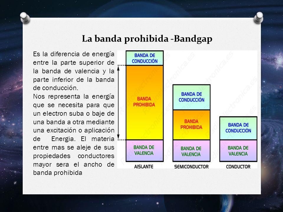 La banda prohibida -Bandgap Es la diferencia de energía entre la parte superior de la banda de valencia y la parte inferior de la banda de conducción.