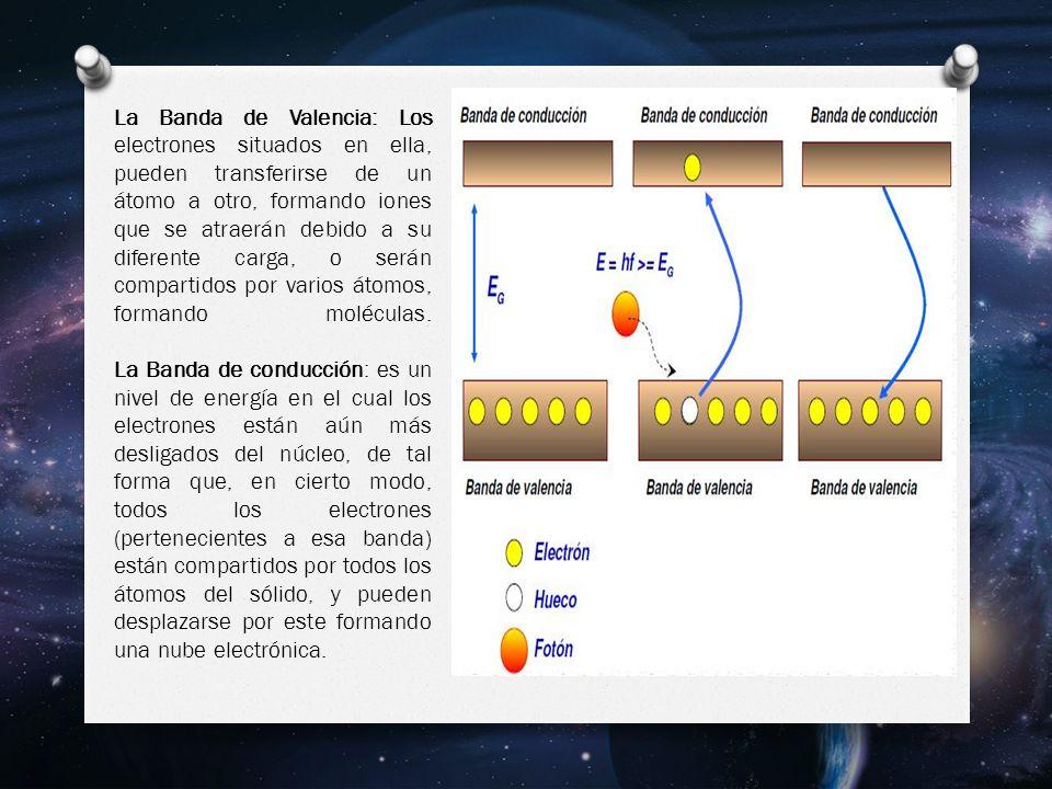 La Banda de Valencia: Los electrones situados en ella, pueden transferirse de un átomo a otro, formando iones que se atraerán debido a su diferente carga, o serán compartidos por varios átomos, formando moléculas.