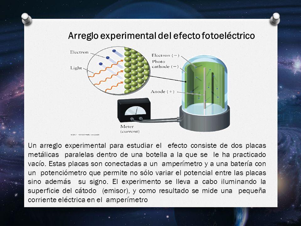 Un arreglo experimental para estudiar el efecto consiste de dos placas metálicas paralelas dentro de una botella a la que se le ha practicado vacío.