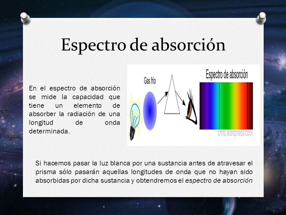 Espectro de absorción En el espectro de absorción se mide la capacidad que tiene un elemento de absorber la radiación de una longitud de onda determinada.