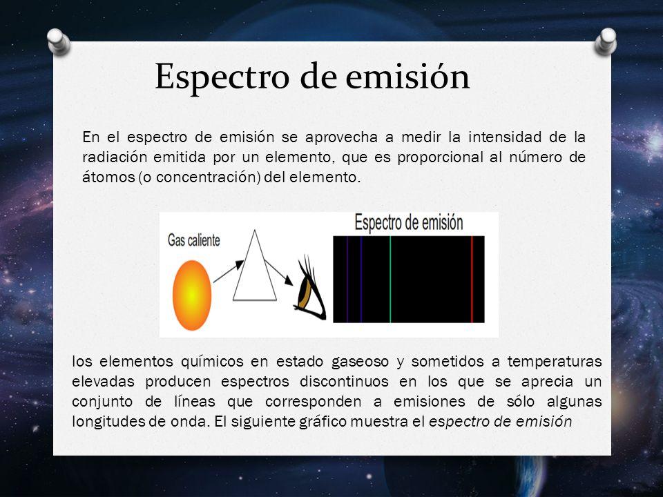 Espectro de emisión En el espectro de emisión se aprovecha a medir la intensidad de la radiación emitida por un elemento, que es proporcional al número de átomos (o concentración) del elemento.
