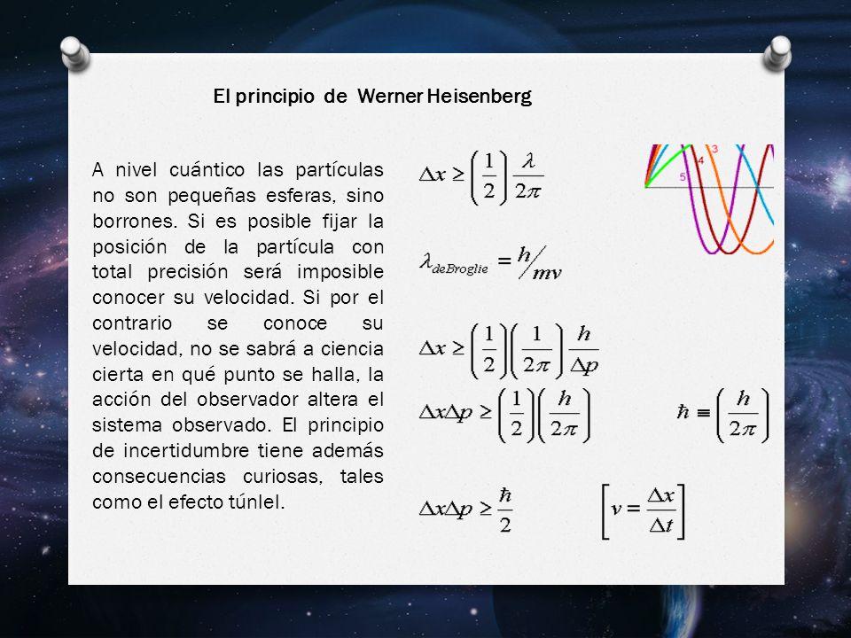 A nivel cuántico las partículas no son pequeñas esferas, sino borrones.