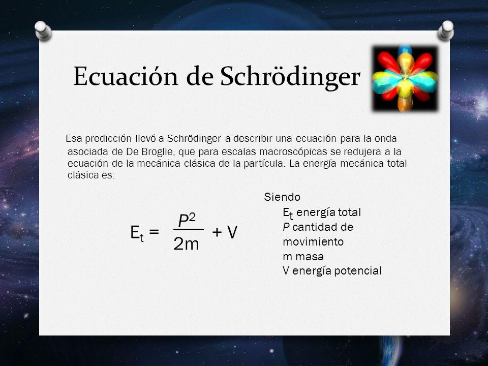 Ecuación de Schrödinger Esa predicción llevó a Schrödinger a describir una ecuación para la onda asociada de De Broglie, que para escalas macroscópicas se redujera a la ecuación de la mecánica clásica de la partícula.