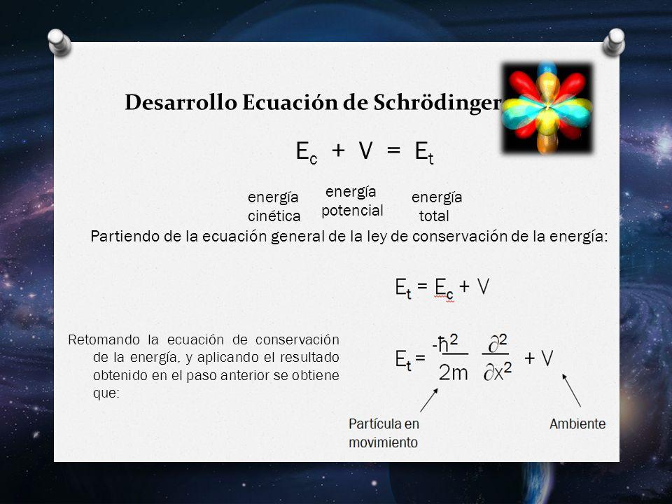Desarrollo Ecuación de Schrödinger Partiendo de la ecuación general de la ley de conservación de la energía: E c + V = E t energía cinética energía potencial energía total Retomando la ecuación de conservación de la energía, y aplicando el resultado obtenido en el paso anterior se obtiene que: