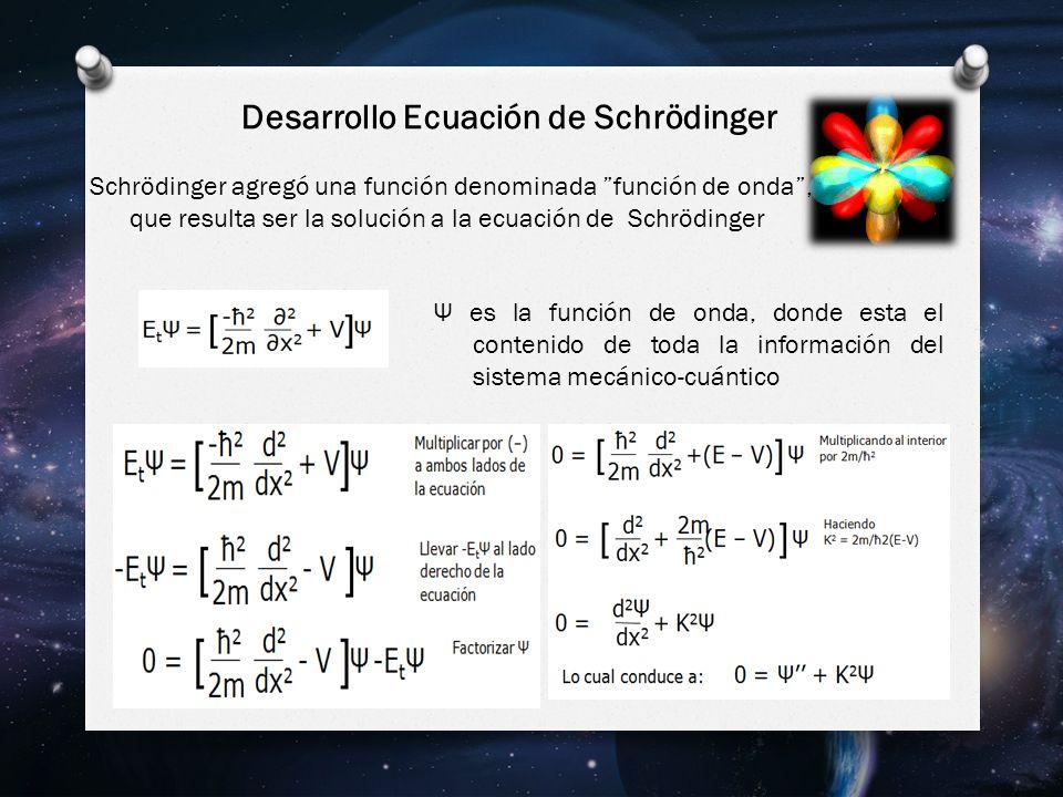 Schrödinger agregó una función denominada función de onda, que resulta ser la solución a la ecuación de Schrödinger Ψ es la función de onda, donde esta el contenido de toda la información del sistema mecánico-cuántico Desarrollo Ecuación de Schrödinger