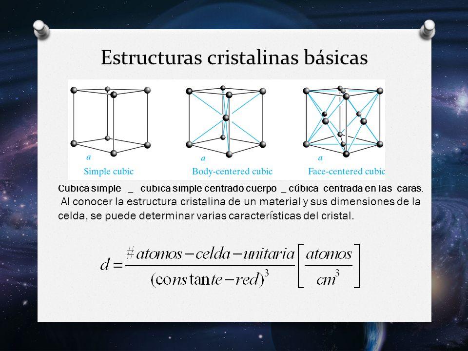 Estructuras cristalinas básicas Cubica simple _ cubica simple centrado cuerpo _ cúbica centrada en las caras.
