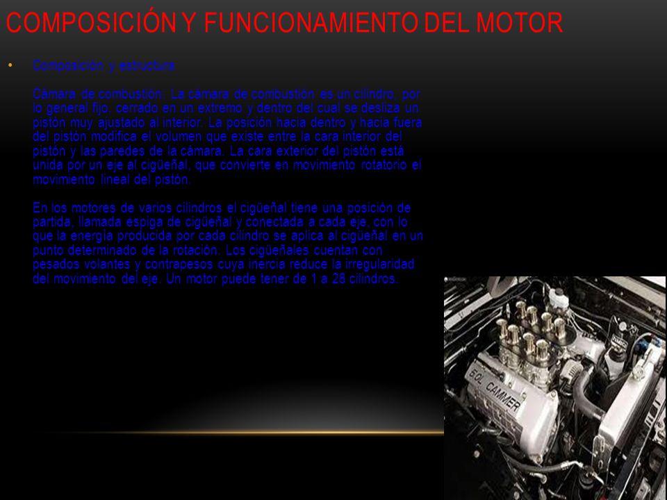 Composición y estructura Cámara de combustión: La cámara de combustión es un cilindro, por lo general fijo, cerrado en un extremo y dentro del cual se