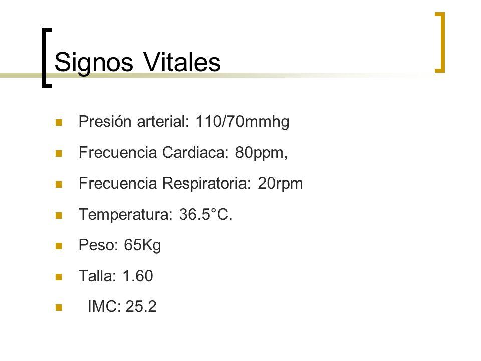 Signos Vitales Presión arterial: 110/70mmhg Frecuencia Cardiaca: 80ppm, Frecuencia Respiratoria: 20rpm Temperatura: 36.5°C. Peso: 65Kg Talla: 1.60 IMC