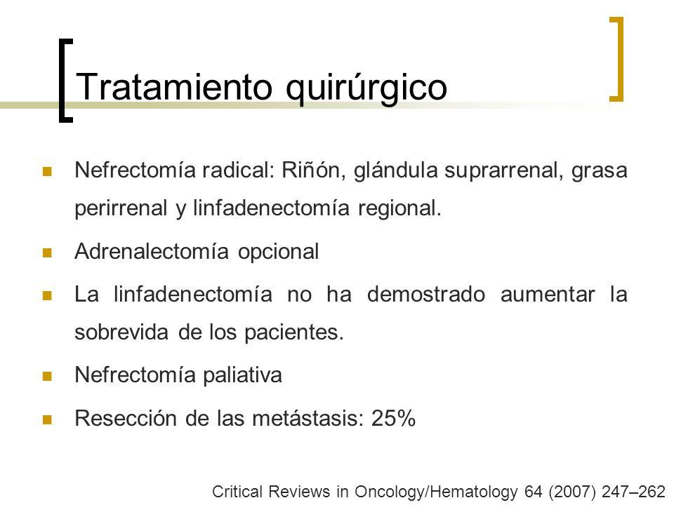 Tratamiento quirúrgico Nefrectomía radical: Riñón, glándula suprarrenal, grasa perirrenal y linfadenectomía regional. Adrenalectomía opcional La linfa