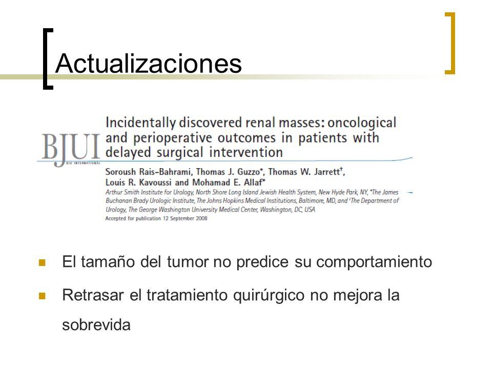 Actualizaciones El tamaño del tumor no predice su comportamiento Retrasar el tratamiento quirúrgico no mejora la sobrevida