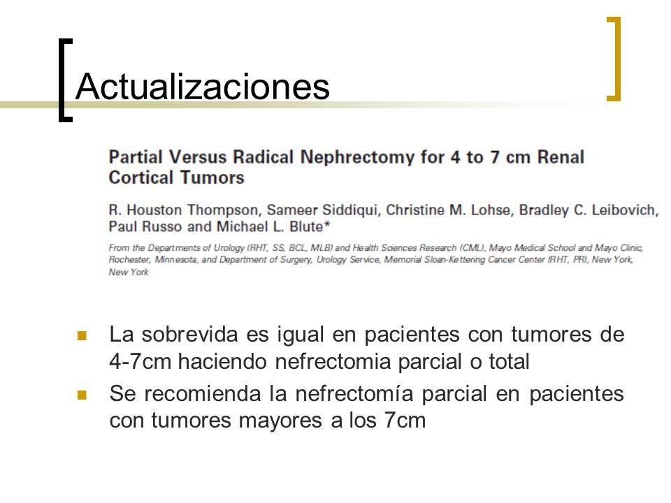 Actualizaciones La sobrevida es igual en pacientes con tumores de 4-7cm haciendo nefrectomia parcial o total Se recomienda la nefrectomía parcial en p