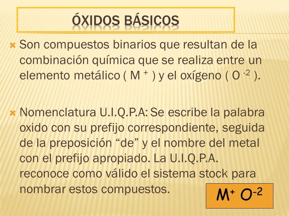 Son compuestos binarios que resultan de la combinación química que se realiza entre un elemento metálico ( M + ) y el oxígeno ( O -2 ). Nomenclatura U