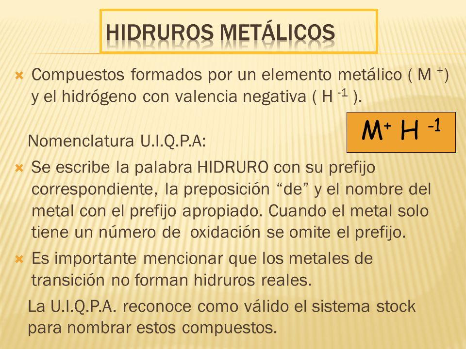 Compuestos formados por un elemento metálico ( M + ) y el hidrógeno con valencia negativa ( H -1 ). Nomenclatura U.I.Q.P.A: Se escribe la palabra HIDR