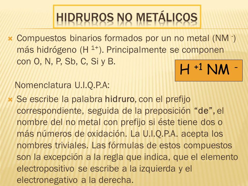 Compuestos binarios formados por un no metal (NM - ) más hidrógeno (H 1+ ). Principalmente se componen con O, N, P, Sb, C, Si y B. Nomenclatura U.I.Q.