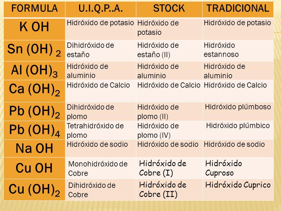 FORMULAU.I.Q.P..A.STOCKTRADICIONAL K OH Hidróxido de potasio Sn (0H) 2 Dihidróxido de estaño Hidróxido de estaño (II) Hidróxido estannoso Al (OH) 3 Hi