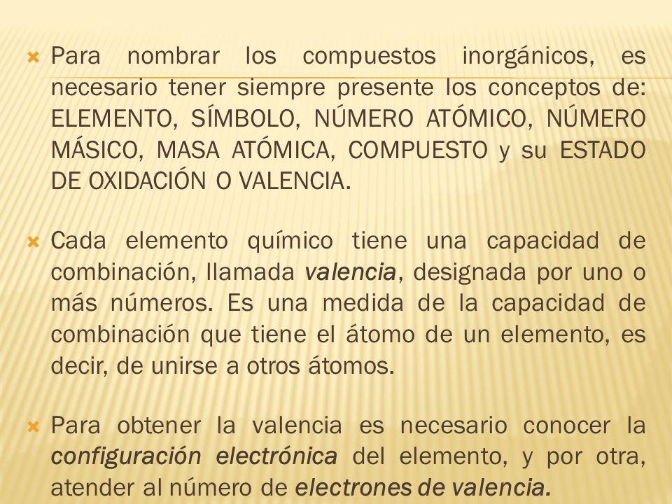 Para escribir una fórmula se debe considerar: El símbolo del componente electropositivo se escribe al lado izquierdo y el electronegativo al lado derecho.