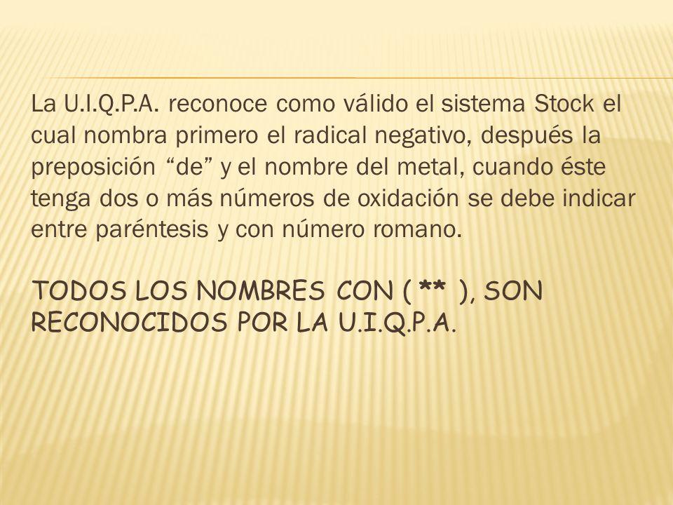 La U.I.Q.P.A. reconoce como válido el sistema Stock el cual nombra primero el radical negativo, después la preposición de y el nombre del metal, cuand