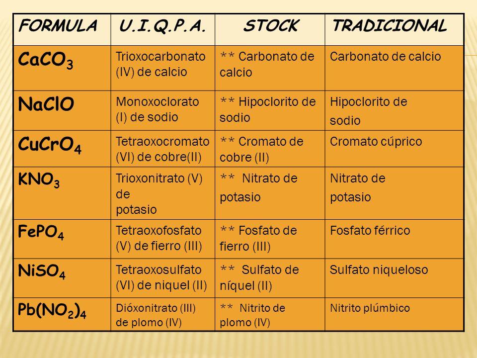 FORMULAU.I.Q.P.A.STOCKTRADICIONAL CaCO 3 Trioxocarbonato (IV) de calcio ** Carbonato de calcio Carbonato de calcio NaClO Monoxoclorato (I) de sodio **