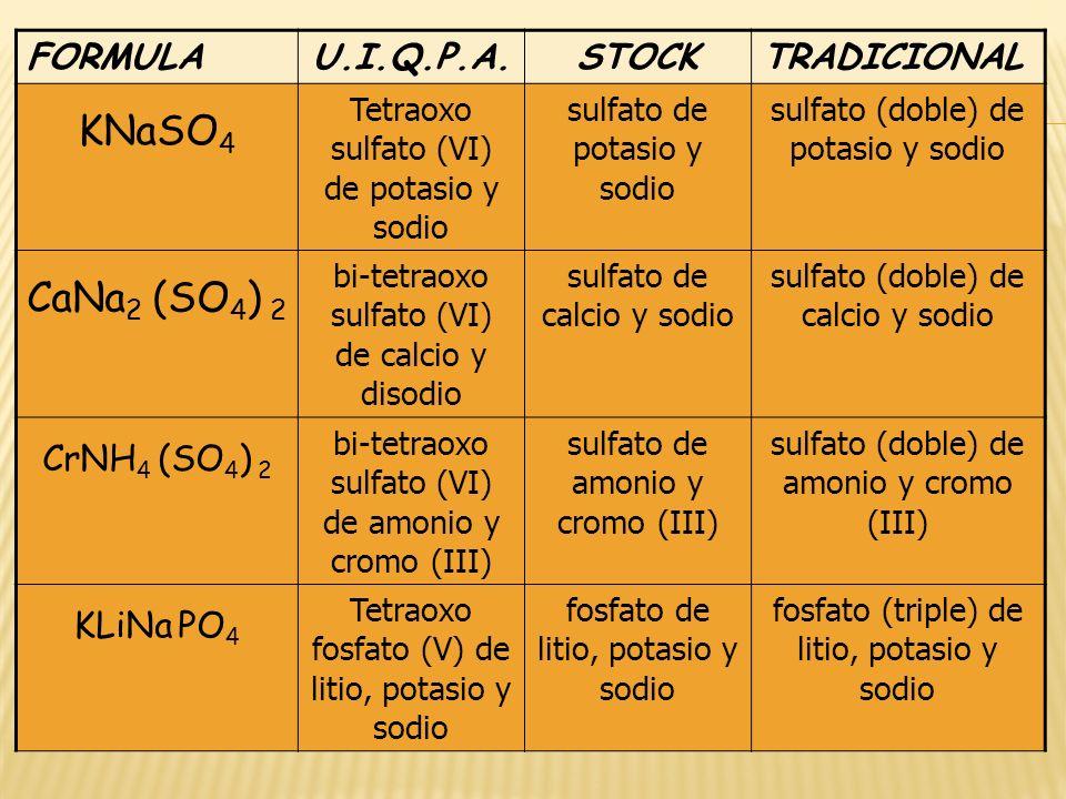 FORMULAU.I.Q.P.A.STOCKTRADICIONAL KNaSO 4 Tetraoxo sulfato (VI) de potasio y sodio sulfato de potasio y sodio sulfato (doble) de potasio y sodio CaNa