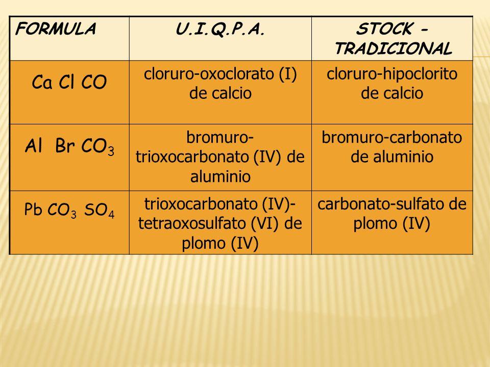 FORMULAU.I.Q.P.A.STOCK - TRADICIONAL Ca Cl CO cloruro-oxoclorato (I) de calcio cloruro-hipoclorito de calcio Al Br CO 3 bromuro- trioxocarbonato (IV)