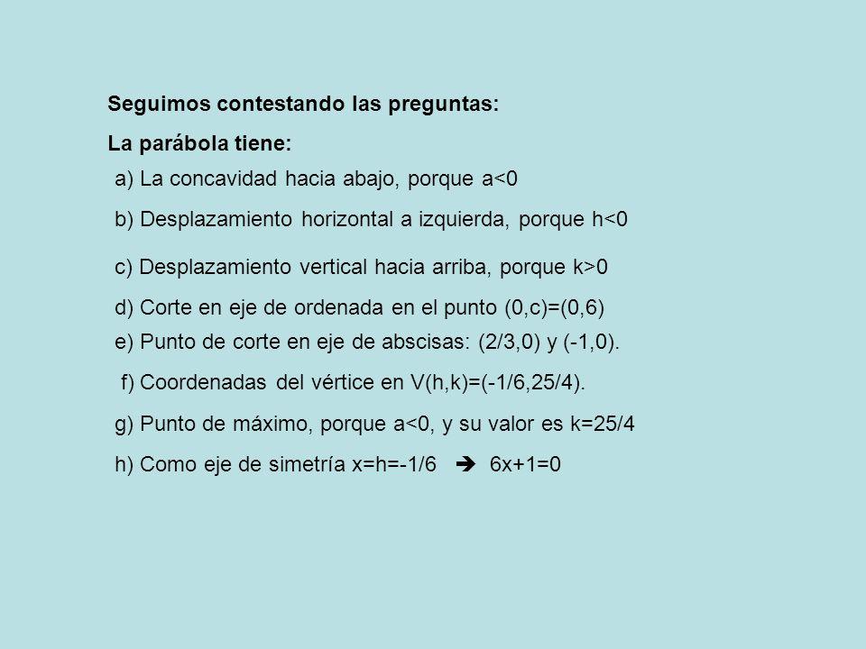 Seguimos contestando las preguntas: La parábola tiene: e) Punto de corte en eje de abscisas: (2/3,0) y (-1,0). f) Coordenadas del vértice en V(h,k)=(-