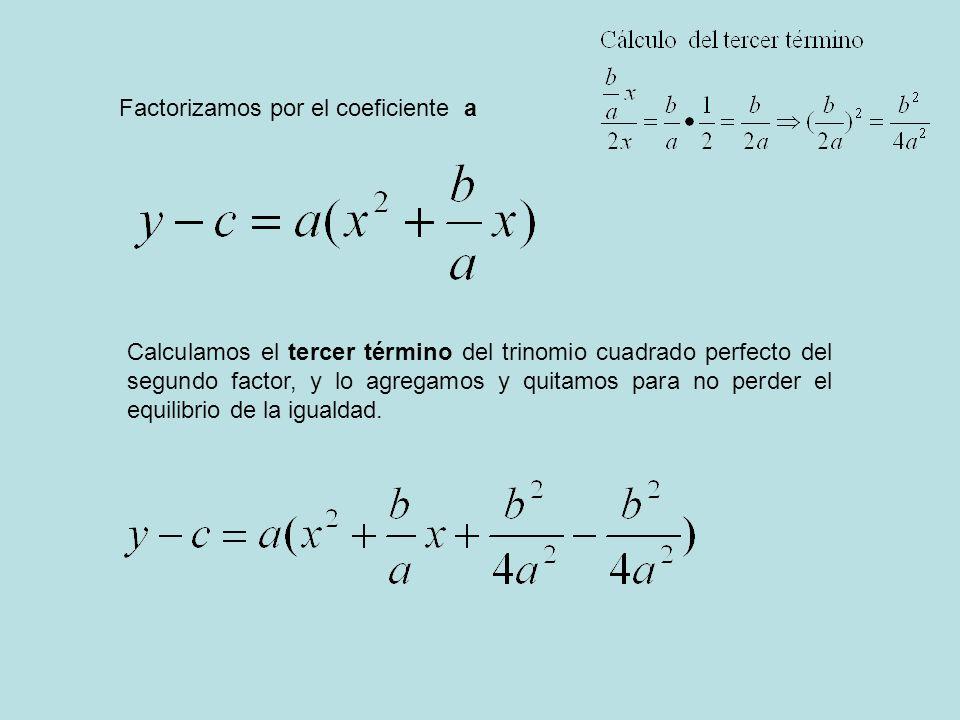 Factorizamos por el coeficiente a Calculamos el tercer término del trinomio cuadrado perfecto del segundo factor, y lo agregamos y quitamos para no pe