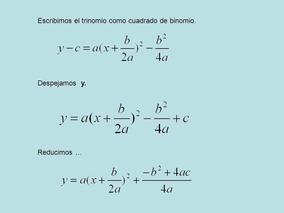 Escribimos el trinomio como cuadrado de binomio. Despejamos y. Reducimos …