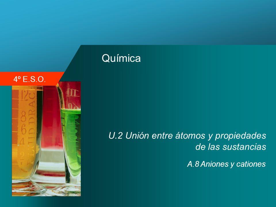 4º E.S.O. Química U.2 Unión entre átomos y propiedades de las sustancias A.8 Aniones y cationes