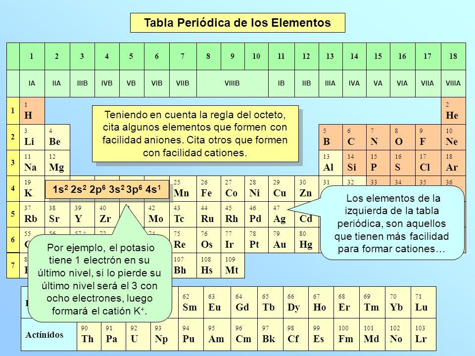IIBIBVIIIBVIIBVIBVBIVBIIIB 1211109876543 Tabla Periódica de los Elementos 86 Rn 54 Xe 36 Kr 18 Ar 10 Ne 2 He VIIIA 18 7 6 5 4 17 Cl 85 At 53 I 35 Br 9