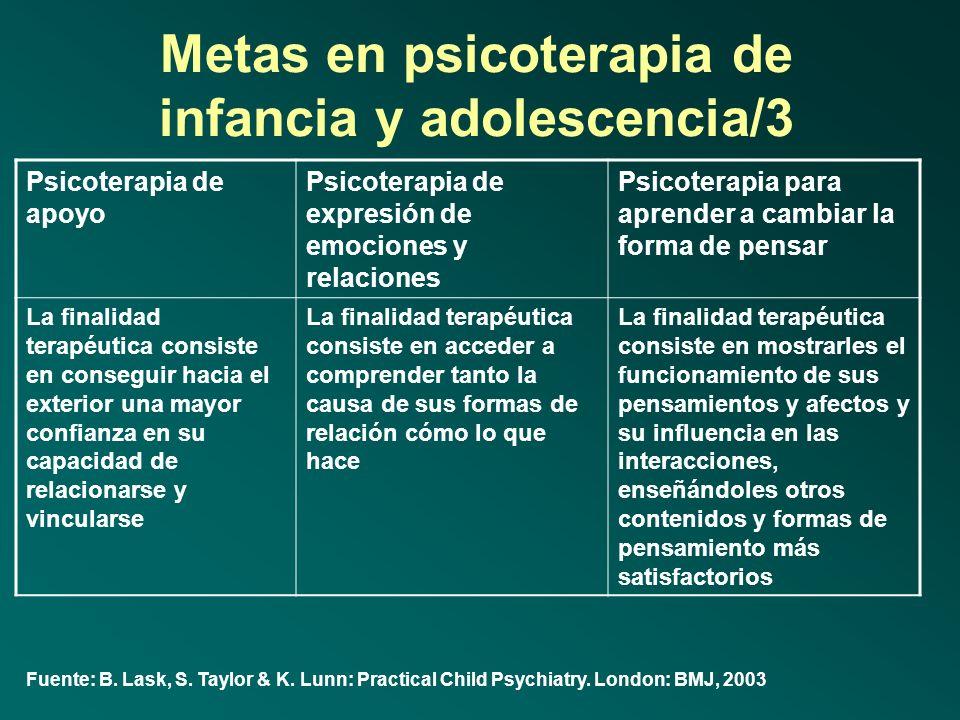 Metas en psicoterapia de infancia y adolescencia/2 Psicoterapia de apoyo Psicoterapia de expresión de emociones y relaciones Psicoterapia para aprende