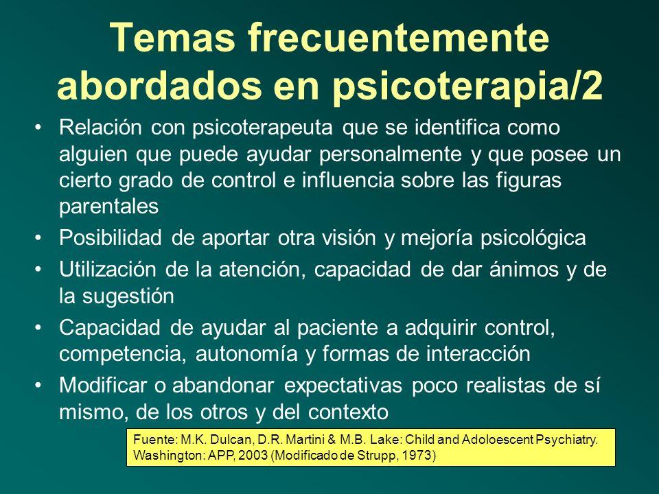 Temas frecuentemente abordados en psicoterapia/1 Lo general y lo particular (el todo y la parte) Control y descontrol Cercanía y distancia Dependencia