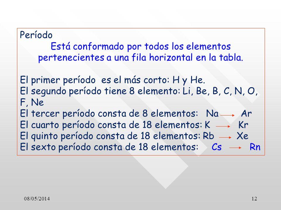 08/05/201412 Período Está conformado por todos los elementos pertenecientes a una fila horizontal en la tabla.