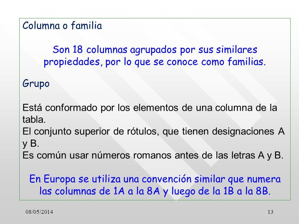 08/05/201413 Columna o familia Son 18 columnas agrupados por sus similares propiedades, por lo que se conoce como familias.