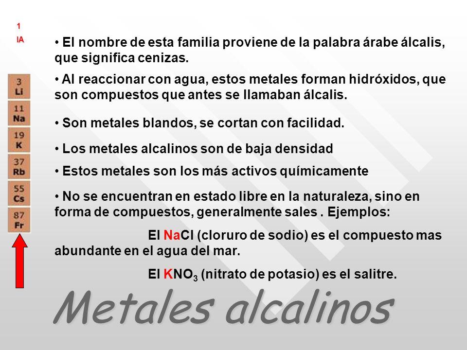 Metales alcalinos El nombre de esta familia proviene de la palabra árabe álcalis, que significa cenizas.