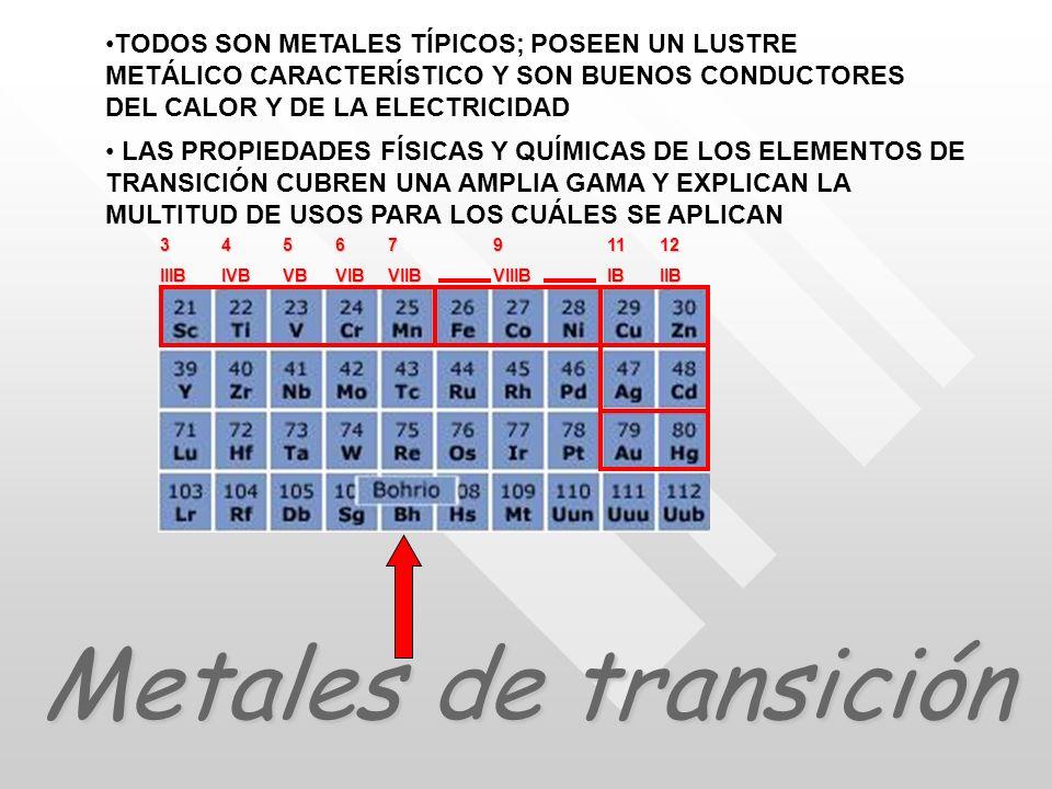 Metales de transición 3IIIB5VB6VIB7VIIB9VIIIB11IB12IIB4IVB TODOS SON METALES TÍPICOS; POSEEN UN LUSTRE METÁLICO CARACTERÍSTICO Y SON BUENOS CONDUCTORES DEL CALOR Y DE LA ELECTRICIDAD LAS PROPIEDADES FÍSICAS Y QUÍMICAS DE LOS ELEMENTOS DE TRANSICIÓN CUBREN UNA AMPLIA GAMA Y EXPLICAN LA MULTITUD DE USOS PARA LOS CUÁLES SE APLICAN
