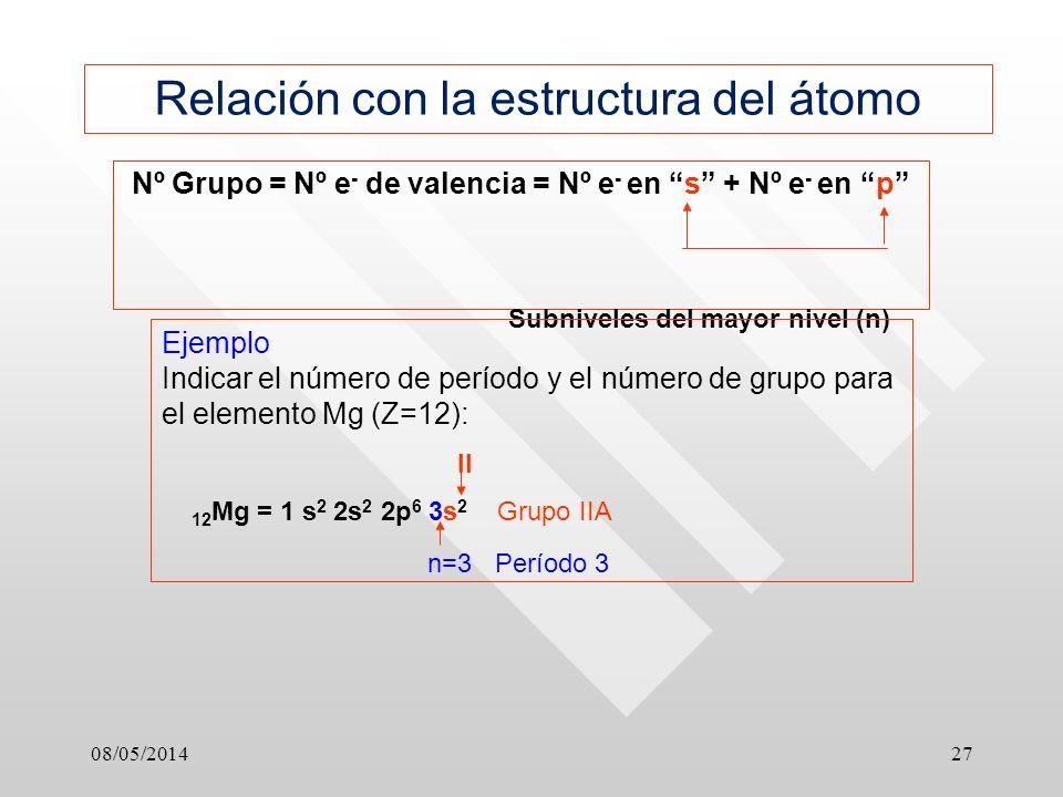 08/05/201427 Relación con la estructura del átomo Nº Grupo = Nº e - de valencia = Nº e - en s + Nº e - en p Subniveles del mayor nivel (n) Ejemplo Indicar el número de período y el número de grupo para el elemento Mg (Z=12): II 12 Mg = 1 s 2 2s 2 2p 6 3s 2 Grupo IIA n=3 Período 3