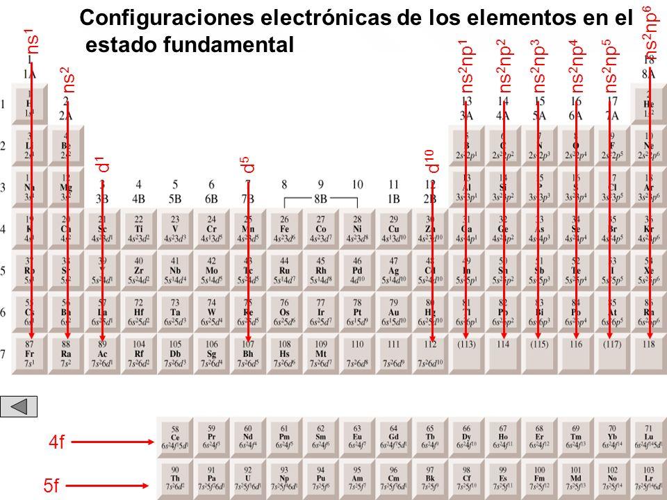 ns 1 ns 2 ns 2 np 1 ns 2 np 2 ns 2 np 3 ns 2 np 4 ns 2 np 5 ns 2 np 6 d1d1 d5d5 d 10 4f 5f Configuraciones electrónicas de los elementos en el estado fundamental
