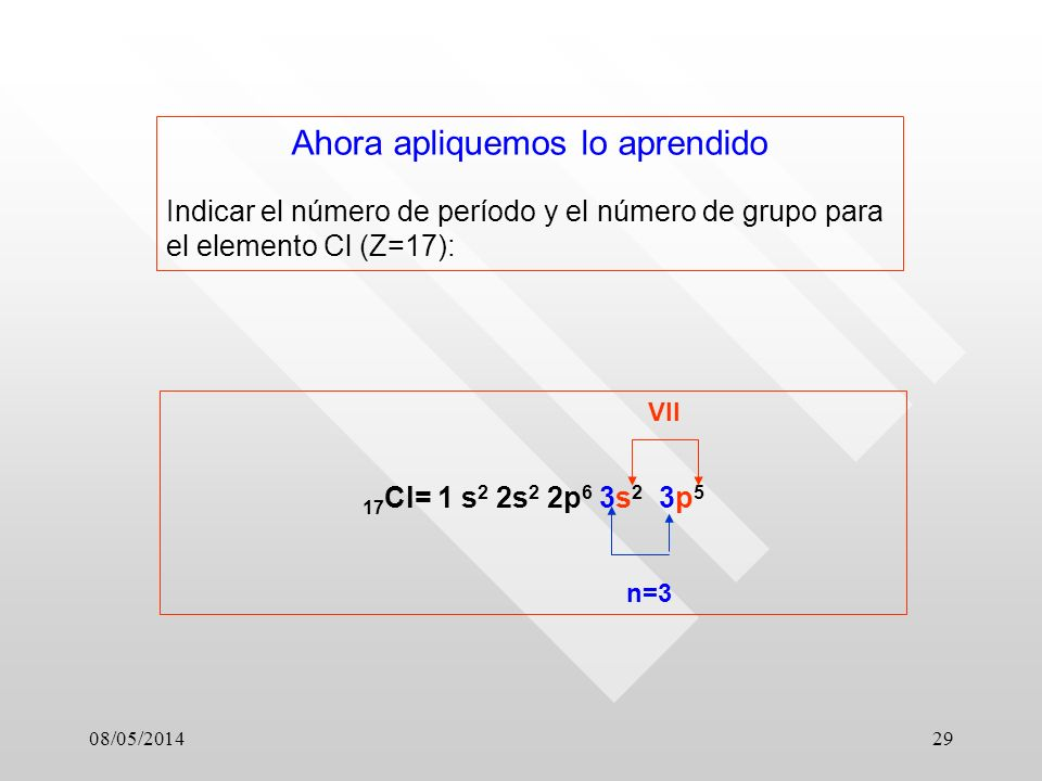 08/05/201429 Ahora apliquemos lo aprendido Indicar el número de período y el número de grupo para el elemento Cl (Z=17): VII 17 Cl= 1 s 2 2s 2 2p 6 3s 2 3p 5 n=3