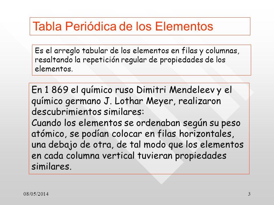08/05/20143 Tabla Periódica de los Elementos Es el arreglo tabular de los elementos en filas y columnas, resaltando la repetición regular de propiedades de los elementos.