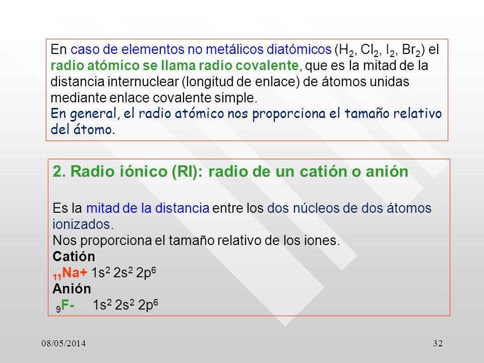 08/05/201432 En caso de elementos no metálicos diatómicos (H 2, Cl 2, I 2, Br 2 ) el radio atómico se llama radio covalente, que es la mitad de la distancia internuclear (longitud de enlace) de átomos unidas mediante enlace covalente simple.