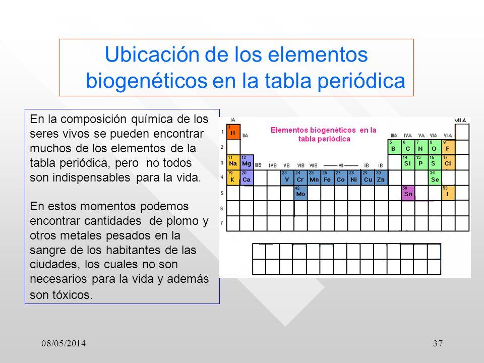 08/05/201437 Ubicación de los elementos biogenéticos en la tabla periódica En la composición química de los seres vivos se pueden encontrar muchos de los elementos de la tabla periódica, pero no todos son indispensables para la vida.