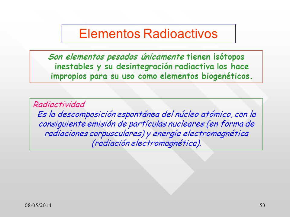 08/05/201453 Elementos Radioactivos Son elementos pesados únicamente tienen isótopos inestables y su desintegración radiactiva los hace impropios para su uso como elementos biogenéticos.