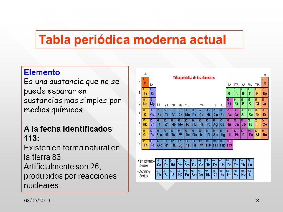 08/05/20148 Tabla periódica moderna actual Elemento Es una sustancia que no se puede separar en sustancias mas simples por medios químicos.