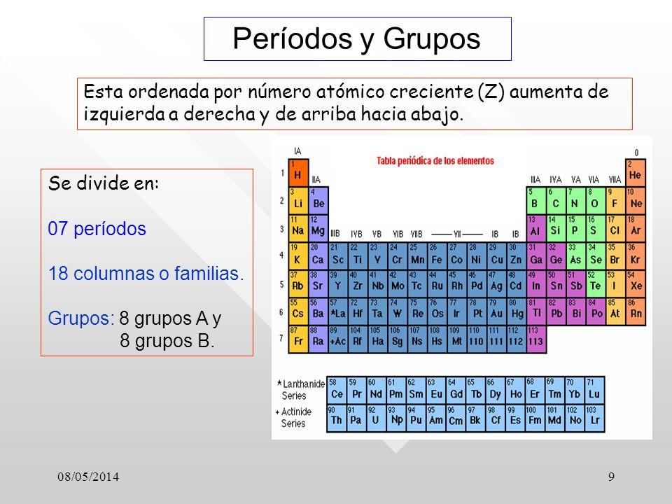 08/05/20149 Períodos y Grupos Se divide en: 07 períodos 18 columnas o familias.