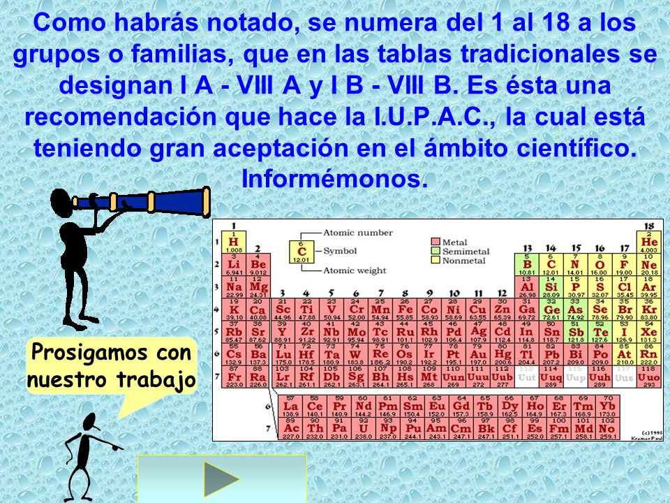 !NOTICIA DE ÚLTIMO MOMENTO! Esta Tabla Periódica contiene elementos que se han descubierto recientemente. Anota los símbolos de los elementos nuevos,
