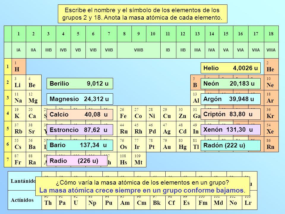 87 Fr 55 Cs 37 Rb 19 K 11 Na 3 Li 1H1H IA 7 6 5 4 3 2 1 1 71 Lu 70 Yb 69 Tm 68 Er 67 Ho 66 Dy 65 Tb 64 Gd 63 Eu 62 Sm 61 Pm 60 Nd 59 Pr 58 Ce Lantánidos 103 Lr 102 No 101 Md 100 Fm 99 Es 98 Cf 97 Bk 96 Cm 95 Am 94 Pu 93 Np 92 U 91 Pa 90 Th Actínidos Escribe el nombre y el símbolo de los elementos de los grupos 2 y 18.