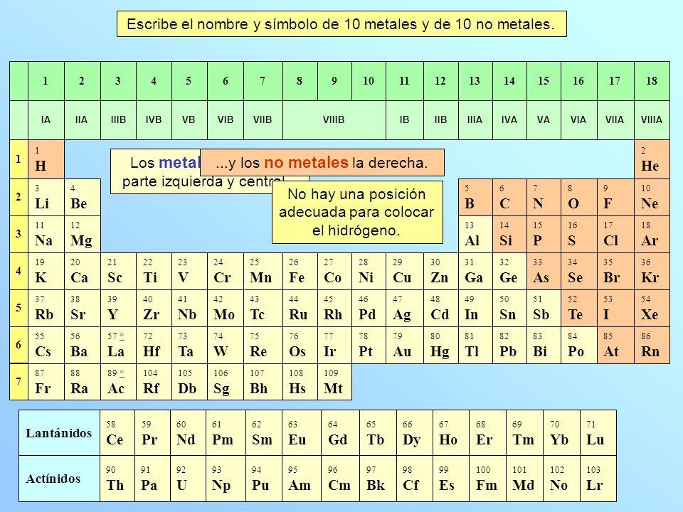 Escribe el nombre y símbolo de 10 metales y de 10 no metales.