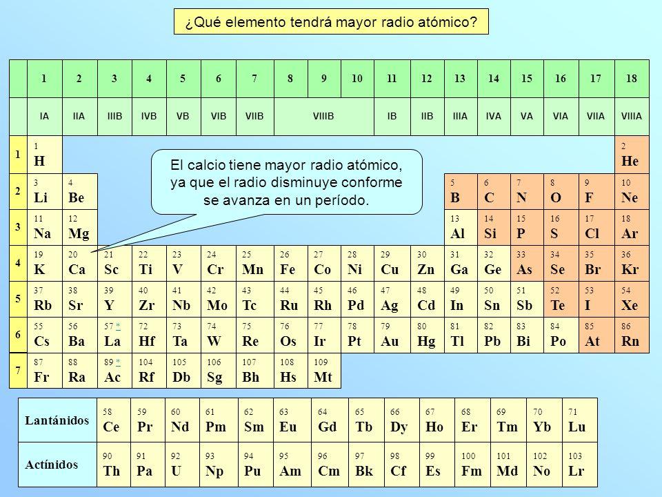 35 Br 51 Sb 84 Po 83 Bi 82 Pb 81 Tl 17 Cl 15 P ¿Qué elemento tendrá mayor radio atómico.